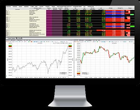 Investir en CFD: Plateforme de trading