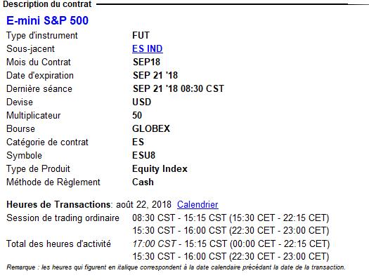 Future E-mini S&P 500 - ES - futures Américains