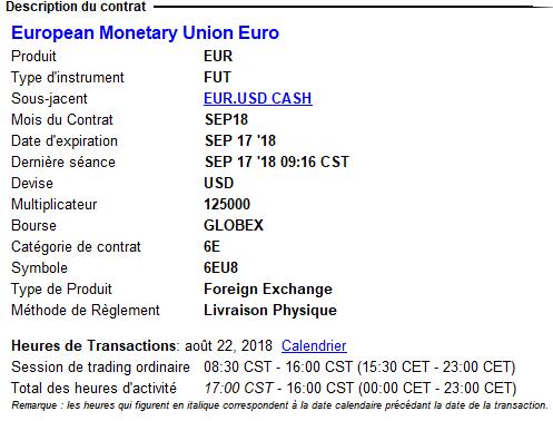 Future euro dollar - EUR - futures Américains