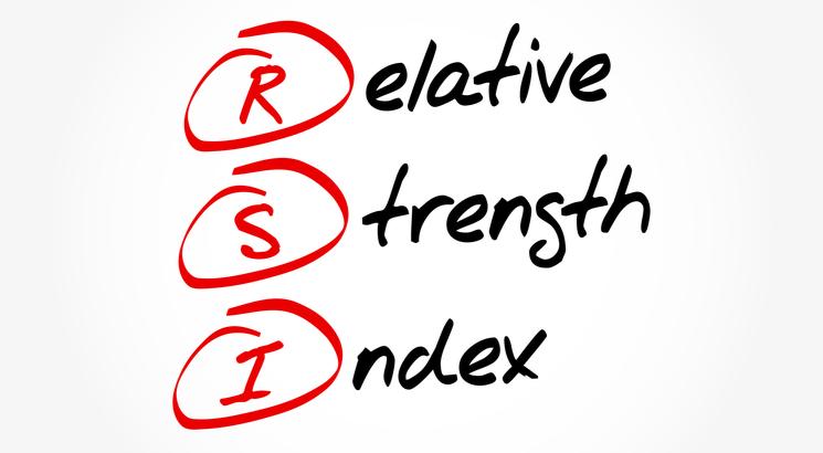 indicateur rsi illustration acronyme