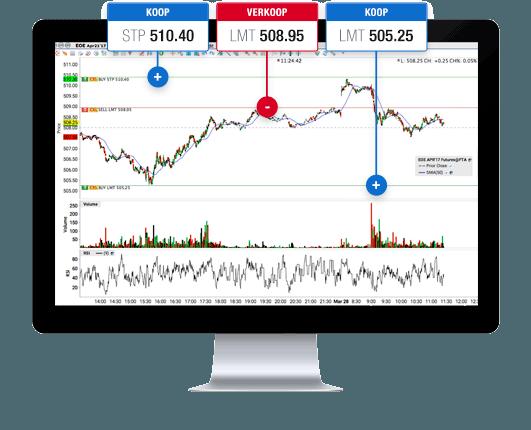 Graphique-Trader-outils-de-trading