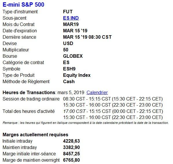 E mini S&P 500 - Future S&p 500 - illustration plateforme
