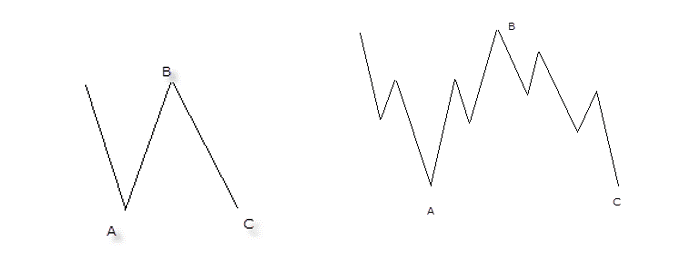 wave theory théorie vagues eliott flats