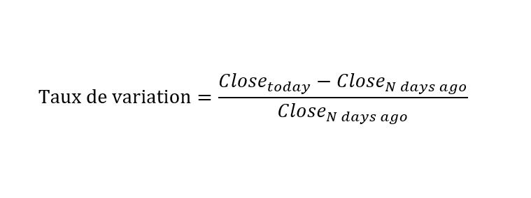 rate of change - formule du taux de variation