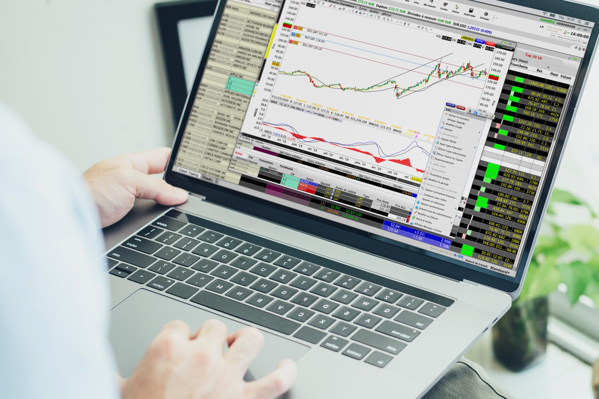 La plateforme de trading reconnue mondialement