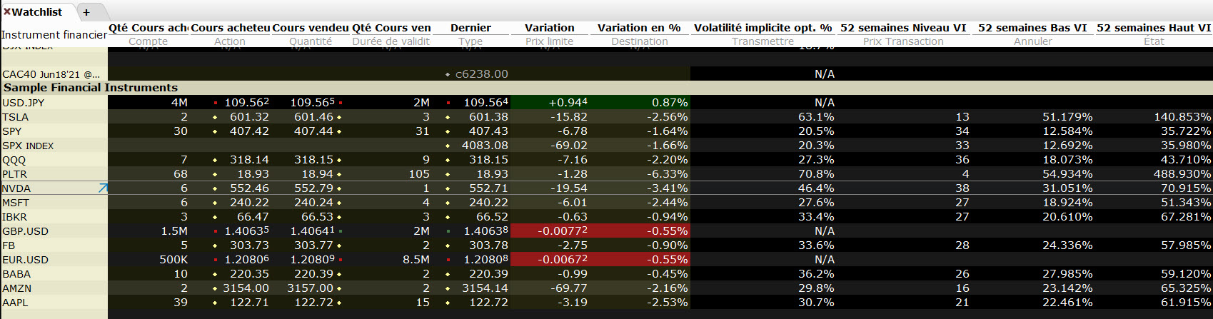 bull put spread - vertical bull put spread - tableau volatilité implicite