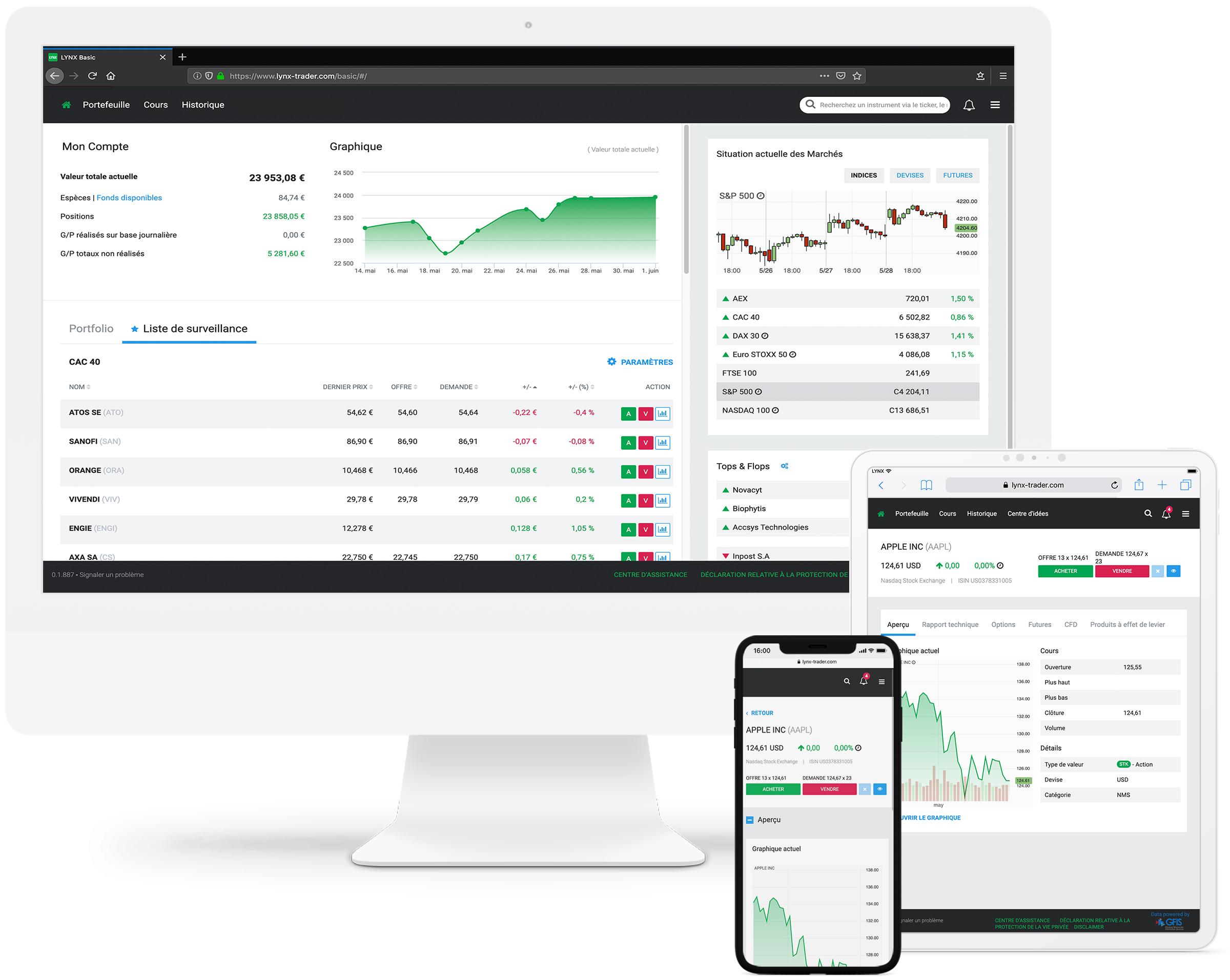 Le webtrader LYNX Basic - pour les clients LYNX uniquement