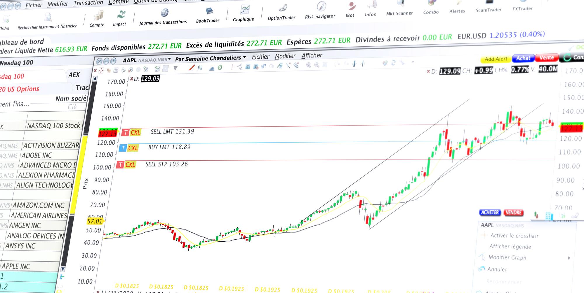 Outils de trading pour les professionnels