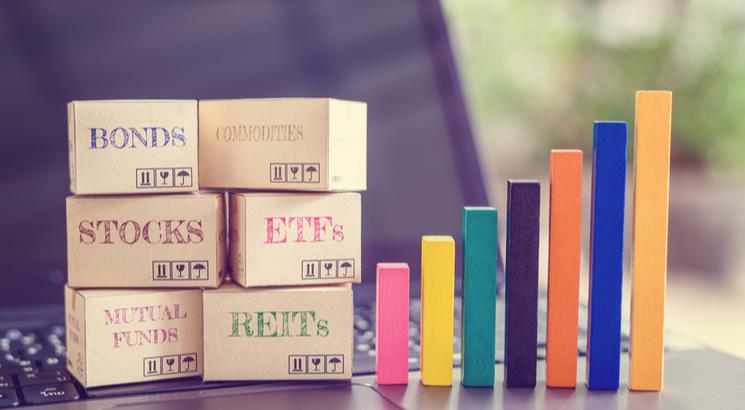 obligations - matières premières - boîtes produits financiers